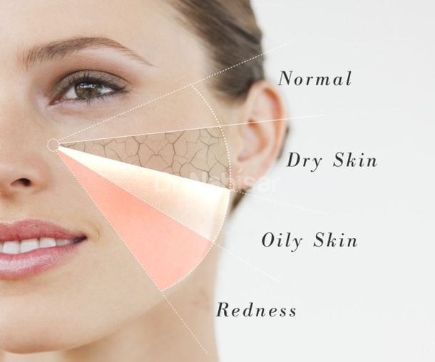 Why skin become dry?